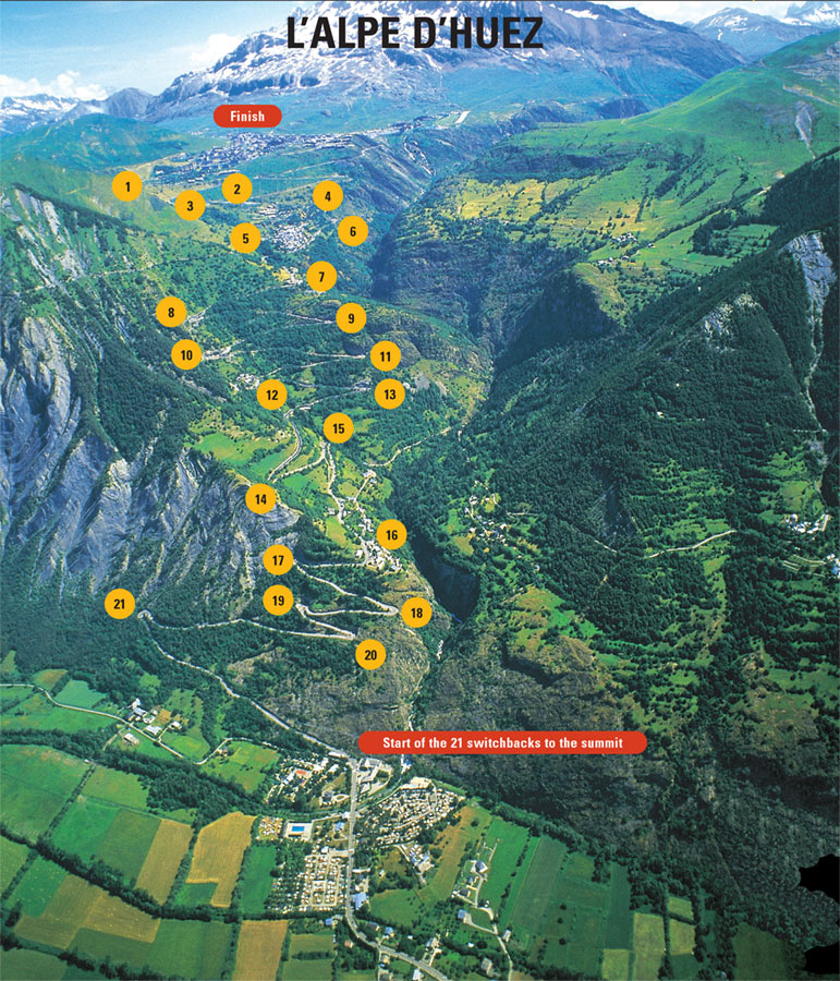 The 21 Turns of Alpe d'Huez