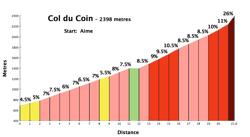 coin250