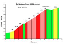 jouxmor250