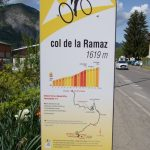 Climbs have start signs