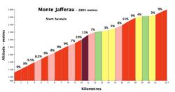 jaff250