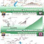 Beaufort Route cards