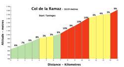 rama250