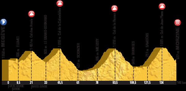 Etape Route & Tour de France Stage  20